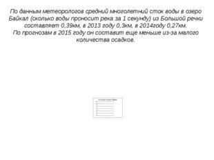 По данным метеорологов средний многолетний сток воды в озеро Байкал (сколько