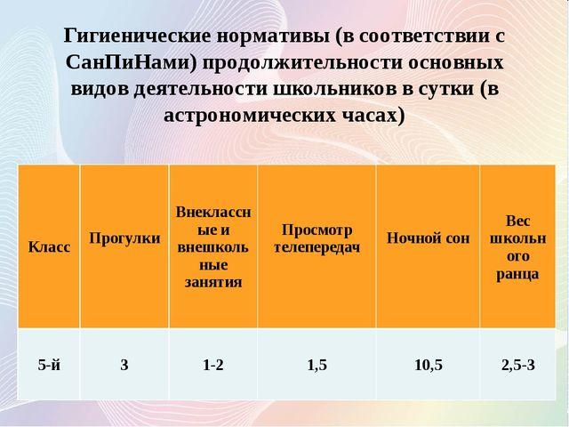 Гигиенические нормативы (в соответствии с СанПиНами) продолжительности основн...