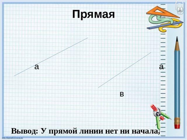 Прямая а а в Вывод: У прямой линии нет ни начала, ни конца.