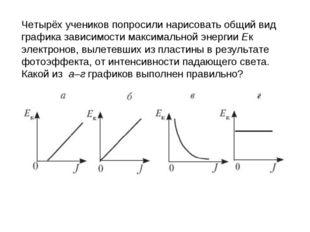 Четырёх учеников попросили нарисовать общий вид графика зависимости максималь