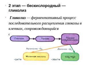 2 этап — бескислородный — гликолиз Гликолиз— ферментативный процесс последо