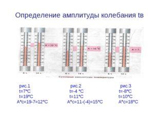 Определение амплитуды колебания tв рис.1 рис.2 рис.3 t=7°С t=-4 °С t=-8°С t=1
