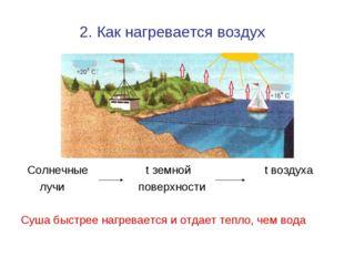 2. Как нагревается воздух Солнечные t земной t воздуха лучи поверхности Суша