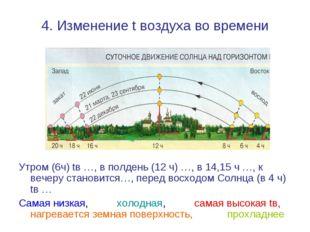 4. Изменение t воздуха во времени Утром (6ч) tв …, в полдень (12 ч) …, в 14,1