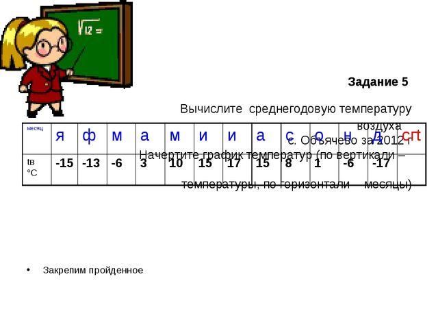 Задание 5 Вычислите среднегодовую температуру воздуха с. Объячево за 2012 г...