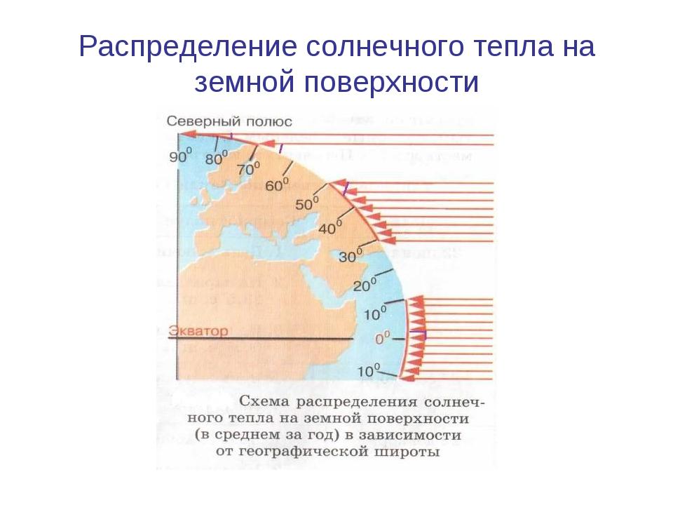 Распределение солнечного тепла на земной поверхности