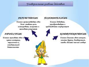 Универсальные учебные действия Умение оценивать свои и чужие поступки, стремл