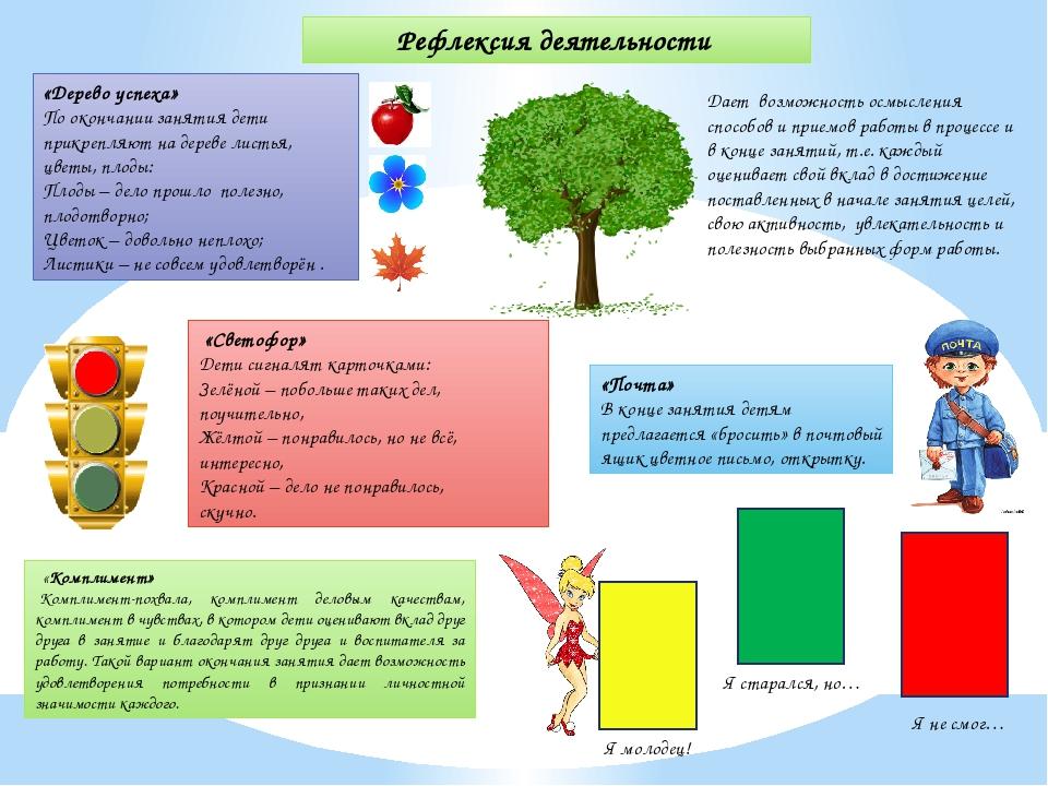 «Светофор» Дети сигналят карточками: Зелёной – побольше таких дел,поучител...