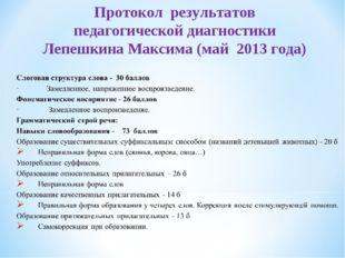 Протокол результатов педагогической диагностики Лепешкина Максима (май 2013 г