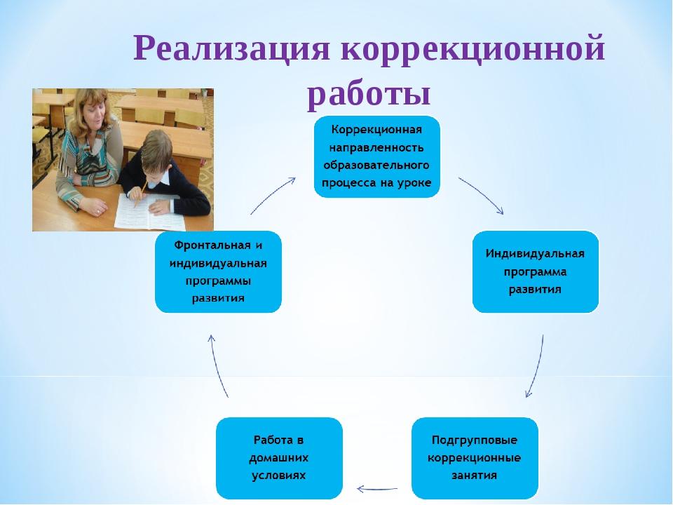Реализация коррекционной работы