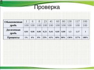 Проверка Обыкновенная дробь Десятичная дробь 0,01 0,06 0,08 0,23 0,41 0,60 0,