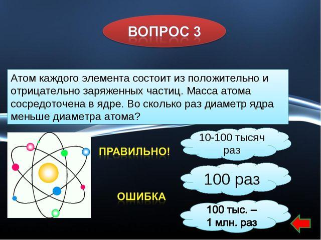 10-100 тысяч раз 100 раз Атом каждого элемента состоит из положительно и отри...