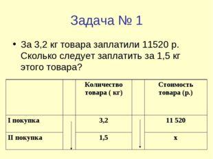 Задача № 1 За 3,2 кг товара заплатили 11520 р. Сколько следует заплатить за 1