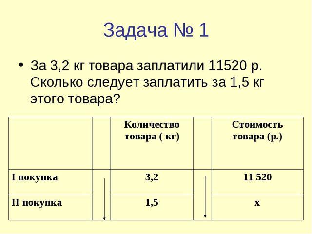 Задача № 1 За 3,2 кг товара заплатили 11520 р. Сколько следует заплатить за 1...