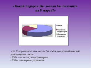 «Какой подарок Вы хотели бы получить на 8 марта?» - 62 % опрошенных мам хотел