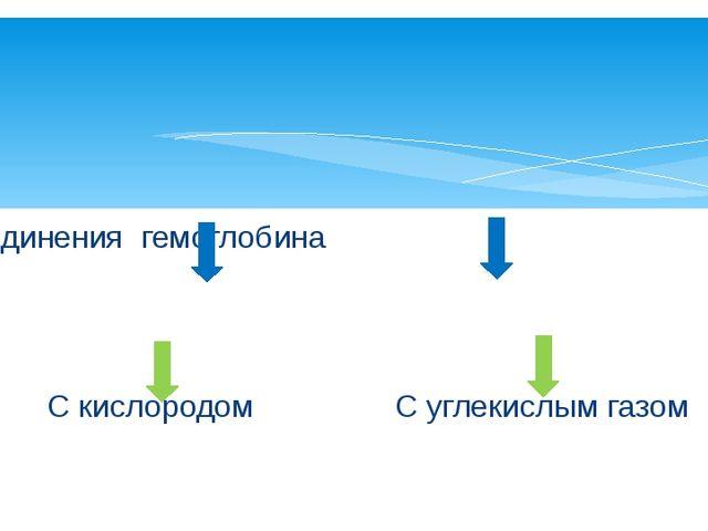 Соединения гемоглобина С кислородом С углекислым газом Оксигемоглобин Карбок...