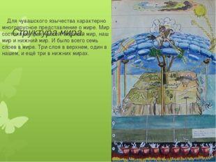 Структура мира. Для чувашского язычества характерно многоярусное представлени