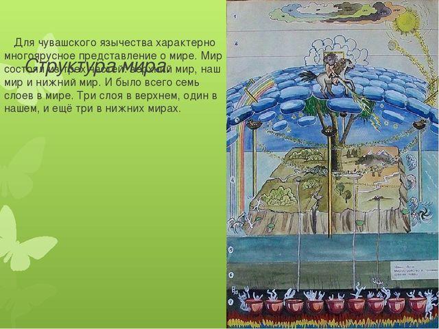Структура мира. Для чувашского язычества характерно многоярусное представлени...