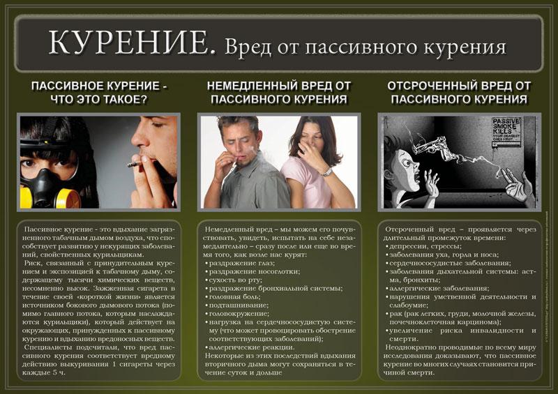 Курение польза для мужчин