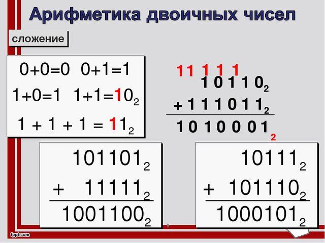* сложение 0+0=0 0+1=1 1+0=1 1+1=102 1 + 1 + 1 = 112 1 0 1 1 02 + 1 1 1 0 1 1...