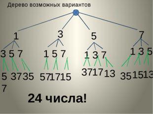 Дерево возможных вариантов 1 3 5 7 3 1 5 7 5 1 3 7 7 1 3 5 57 37 35 24 числа