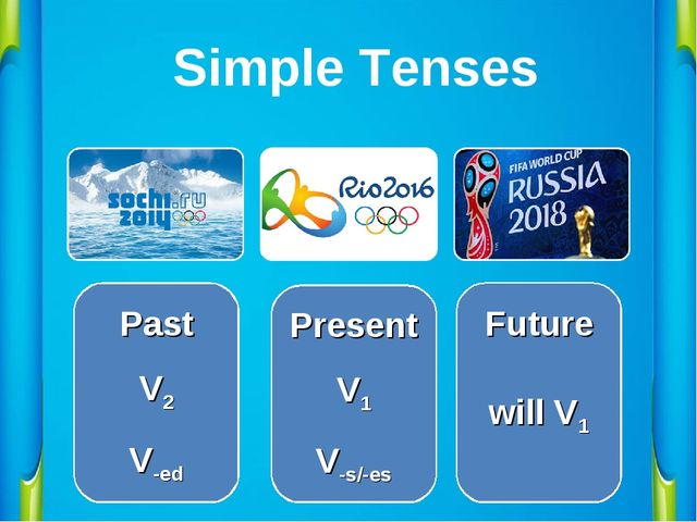 Simple Tenses Present V1 V-s/-es Past V2 V-ed Future will V1
