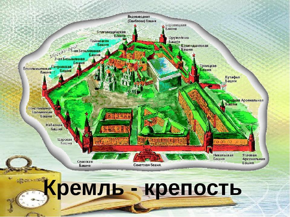 Кремль - крепость