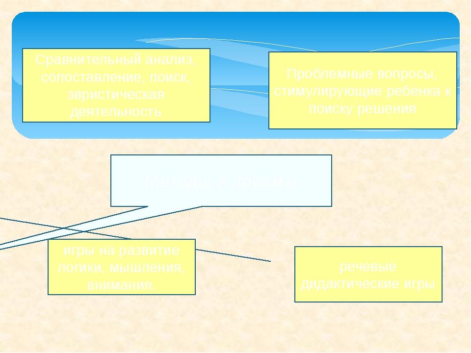 Методы и приемы речевые дидактические игры игры на развитие логики, мышления,...