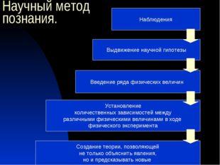 Научный метод познания. Наблюдения Выдвижение научной гипотезы Введение ряда