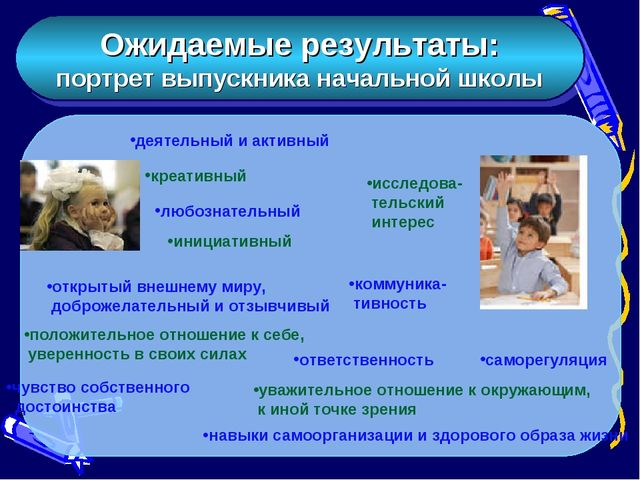 Ожидаемые результаты: портрет выпускника начальной школы деятельный и активны...