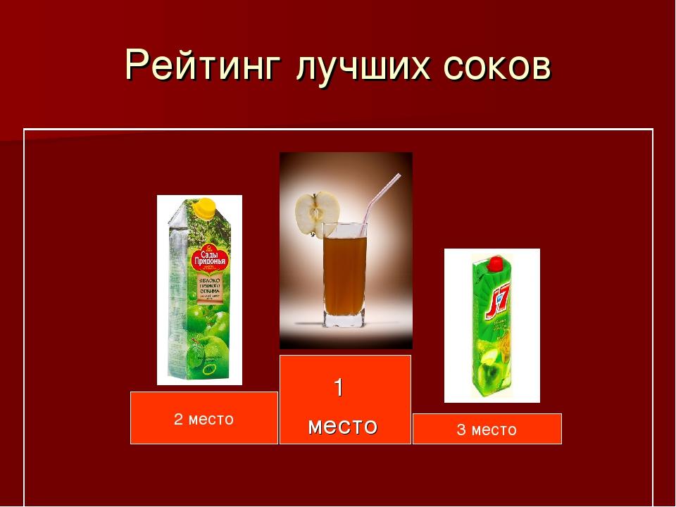 Рейтинг лучших соков 1 место 2 место 3 место