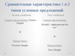 Сравнительная характеристика 1 и 2 типов условных предложений Second conditio