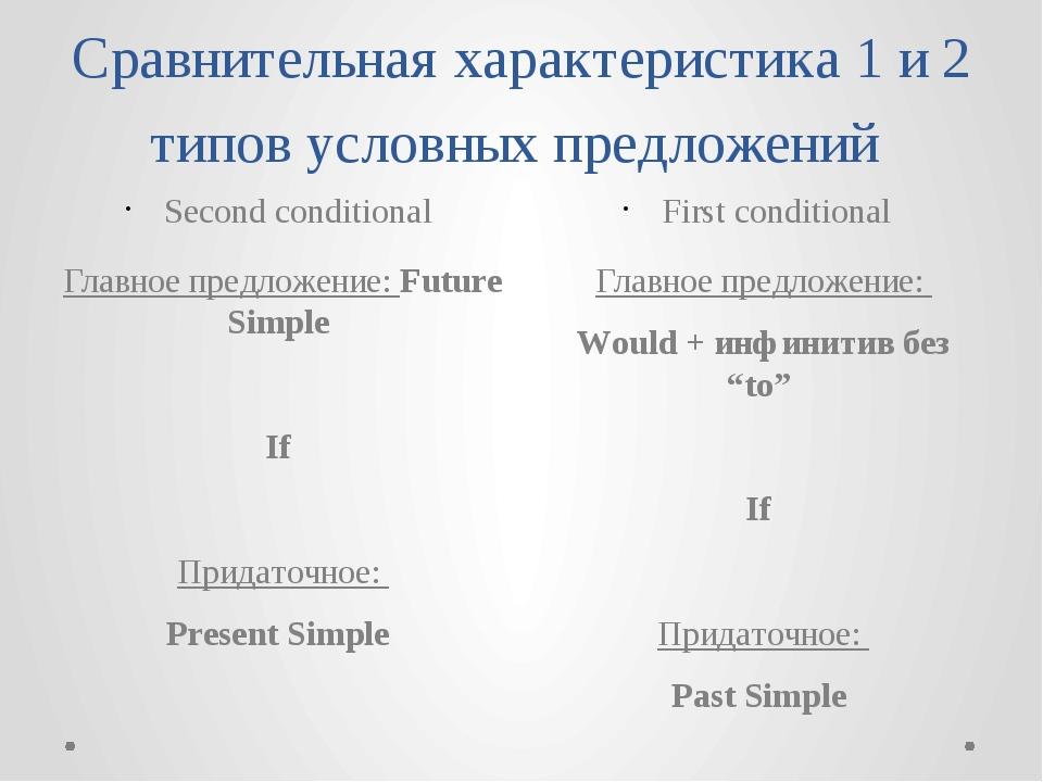 Сравнительная характеристика 1 и 2 типов условных предложений Second conditio...