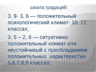 Уровень групповой сплоченности: 11, 6 - 15 - выше средней – 6,7,8, 10, 11 кла