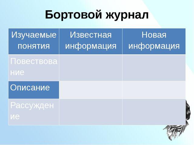 Бортовой журнал Изучаемые понятия Известная информация Новая информация Повес...