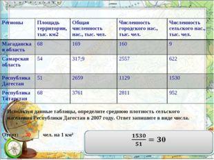 Используя данные таблицы, определите среднюю плотность сельского населения Ре