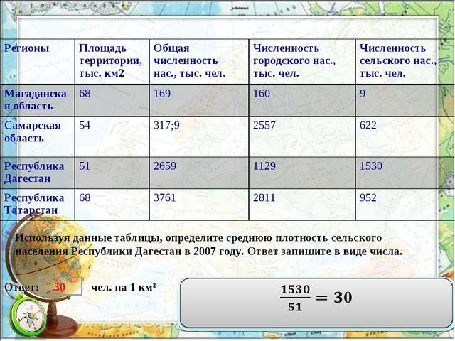 Используя данные таблицы, определите среднюю плотность сельского населения Ре...