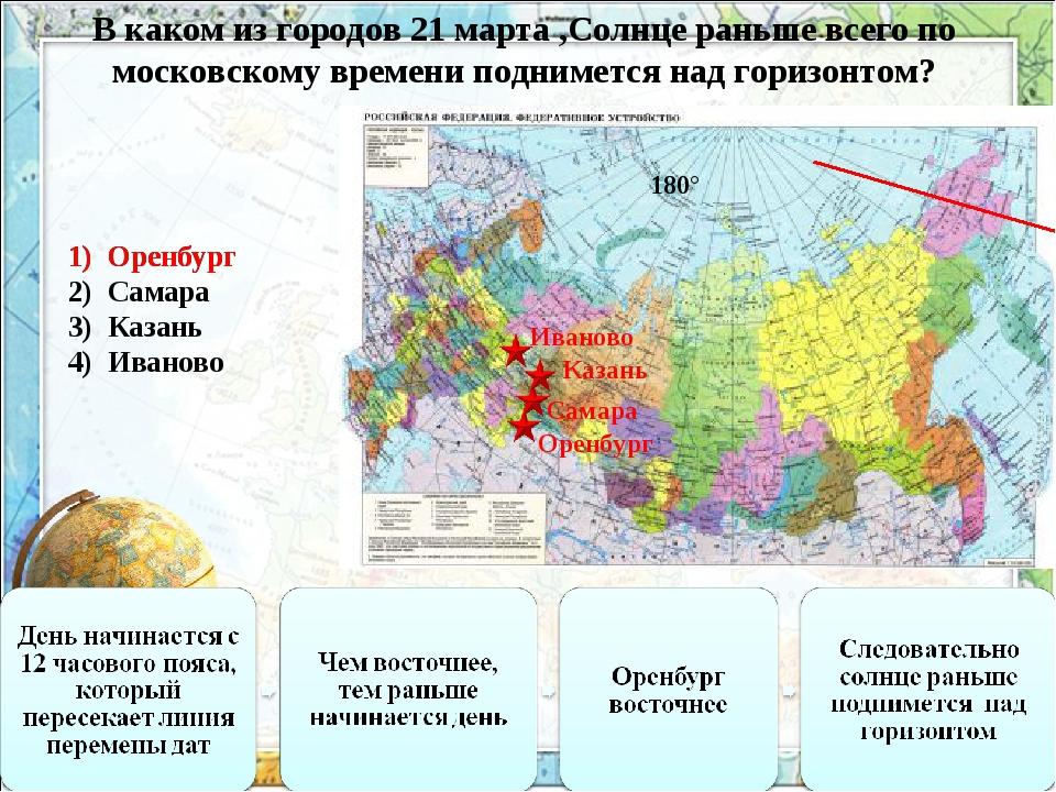 В каком из городов 21 марта ,Солнце раньше всего по московскому времени подни...