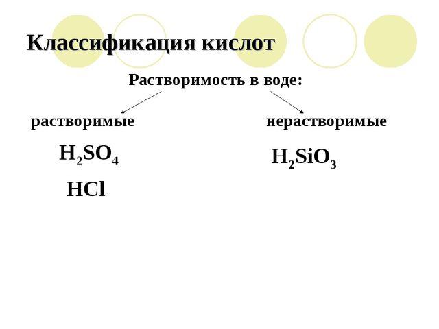 Классификация кислот Растворимость в воде: растворимые нерастворимые H2SiO3 H...
