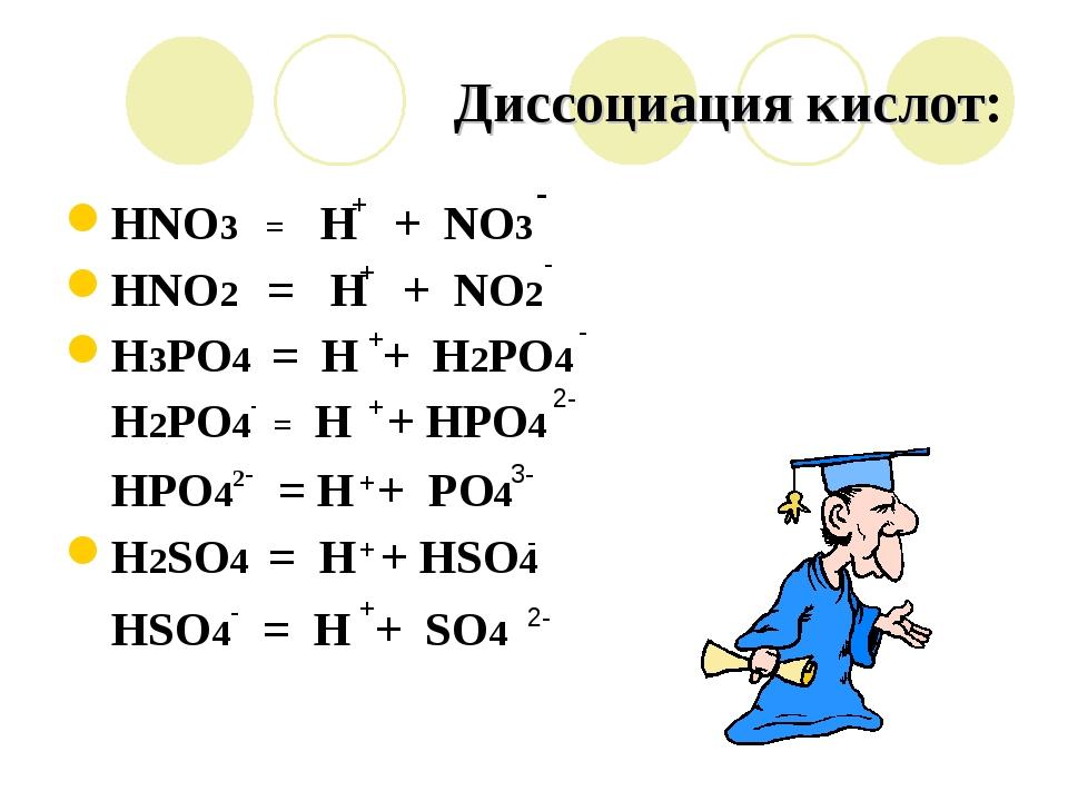 Диссоциация кислот: HNO3 = H + NO3 HNO2 = H + NO2 H3PO4 = H + H2PO4 H2PO4- =...