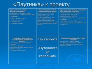 «Паутинка» к проекту Образовательная область «Физическое развитие» 1.Подвижны