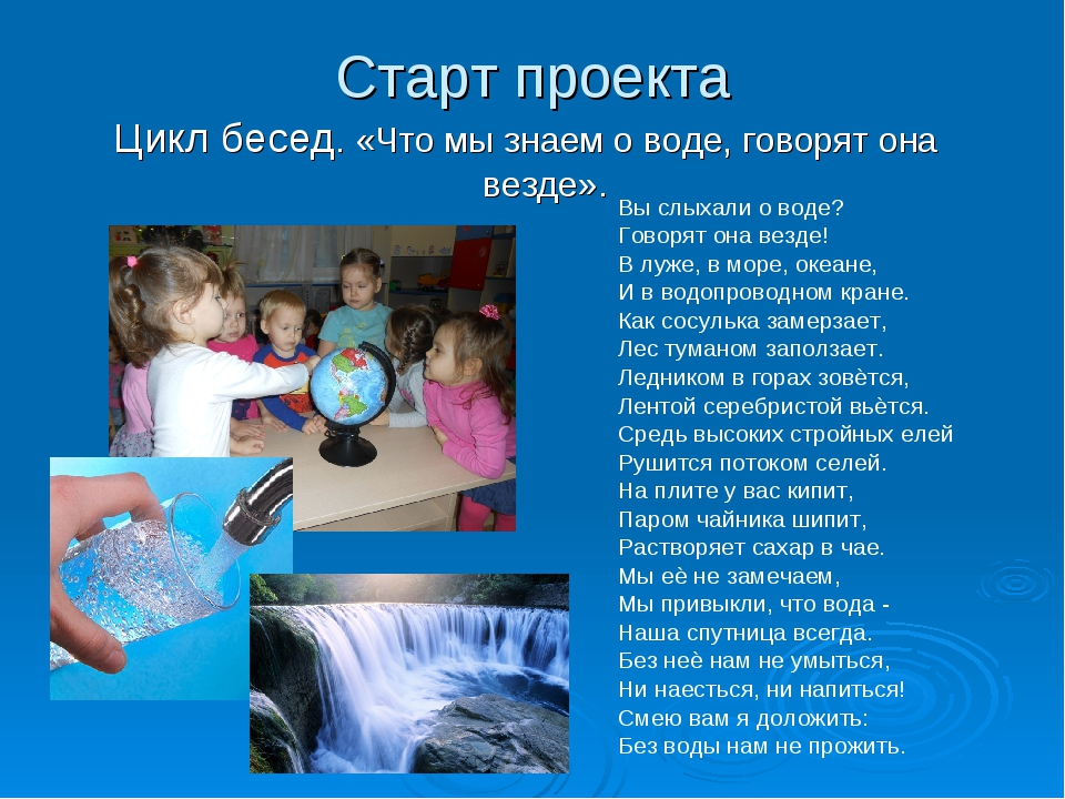 Картинки что мы знаем о воде