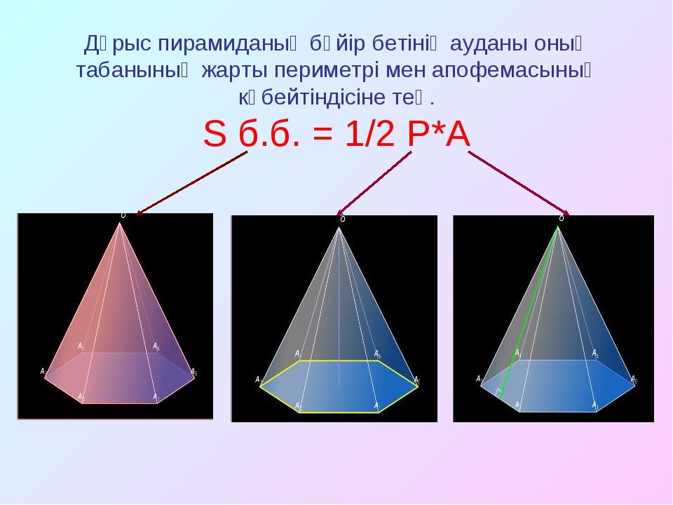 Дұрыс пирамиданың бүйір бетінің ауданы оның табанының жарты периметрі мен апо...