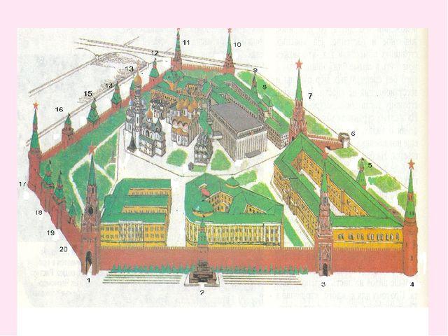 Башни Кремля Тайницкая башня Царская башня