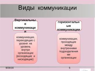Виды коммуникации формальные коммуникации неформальные коммуникации коммуника