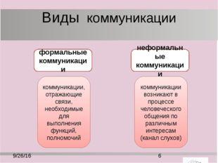Виды коммуникации Межличностная (между 2 людьми) Внутренняя ( общение человек