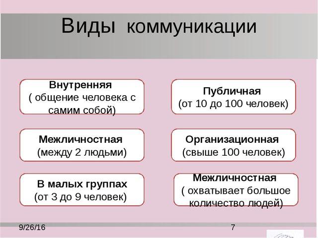 Основные термины коммуникационный процесс – это обмен информацией между двумя...