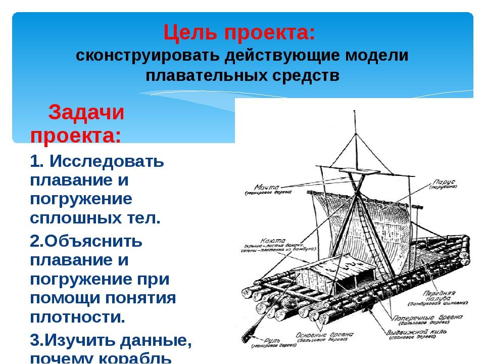 Задачи проекта: 1. Исследовать плавание и погружение сплошных тел. 2.Объясни...