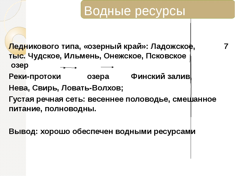 Ледникового типа, «озерный край»: Ладожское, 7 тыс. Чудское, Ильмень, Онежско...