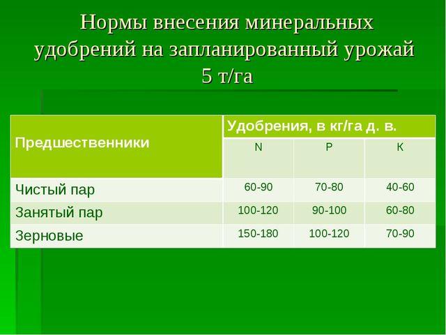 Нормы внесения минеральных удобрений на запланированный урожай 5 т/га Предшес...